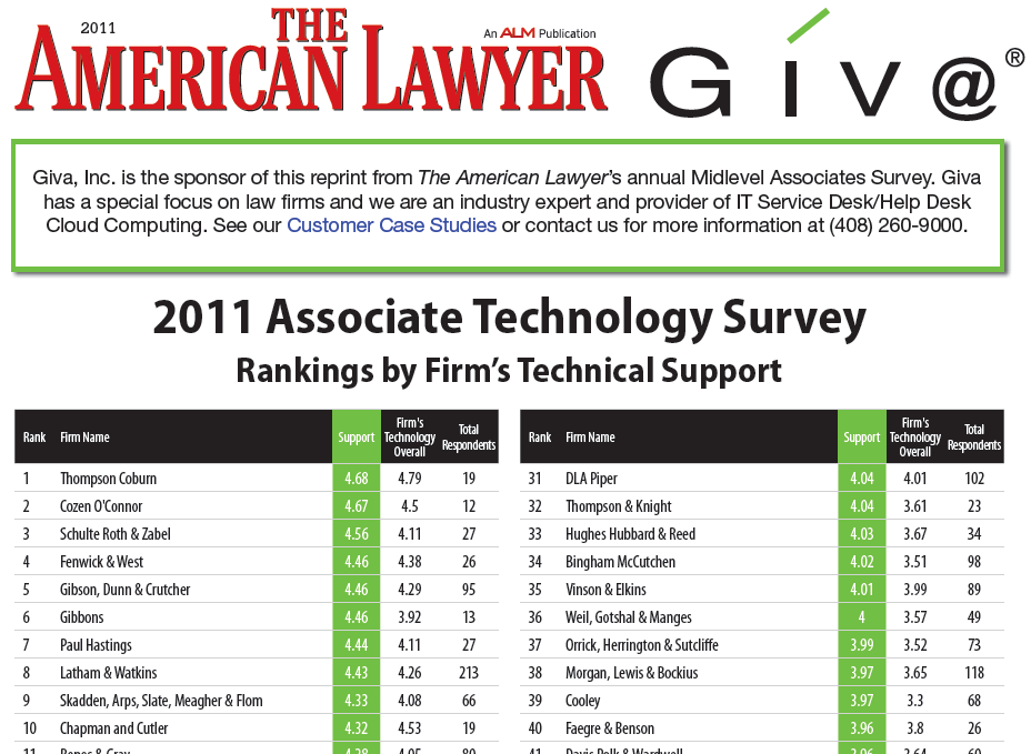 2011 AM Law Survey & Giva