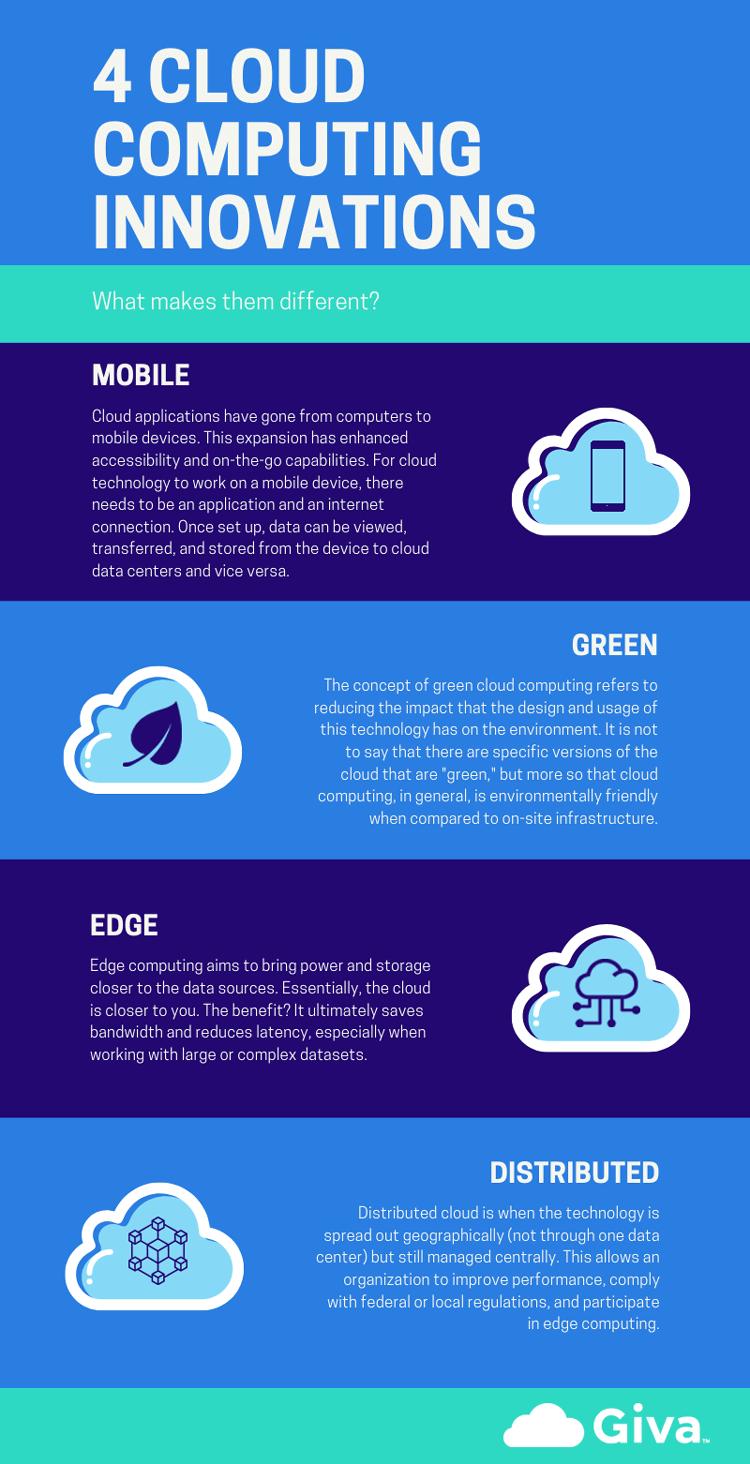 4 Cloud Computing Innovations: Modile, Green, Edge, Distributed
