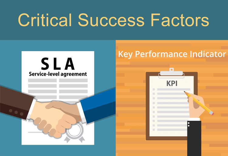 ITSM Critical Success Factors with SLAs & KPIs