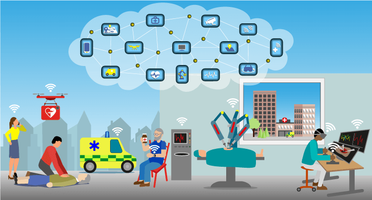 Medical Cloud Computing Top 5 Trends to Watch in 2020