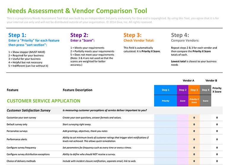 Free Needs Assessment - Help Desk & Customer Service Software | Giva