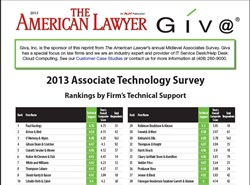 2013 AM Law Midlevel Associates Technology Survey