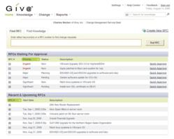 Giva eChangeManager Change Management Software Dashboard Homepage