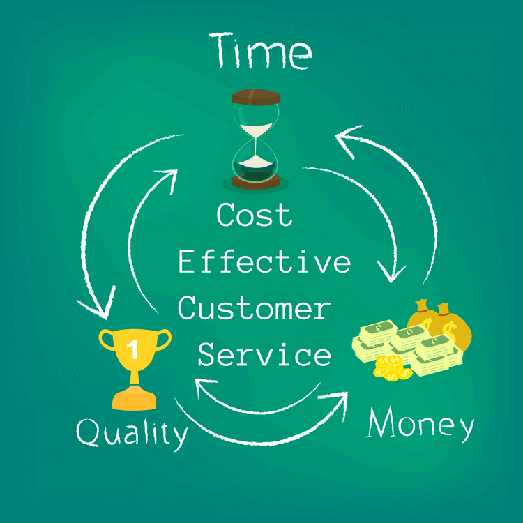 3 Top Ways to Provide More Cost Effective Customer Service