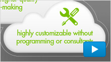 """Highly Customizable Without Programming or Consultants"" Video"
