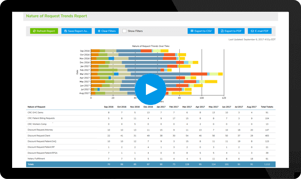 Robust, Fast & Painless Giva Reports Video